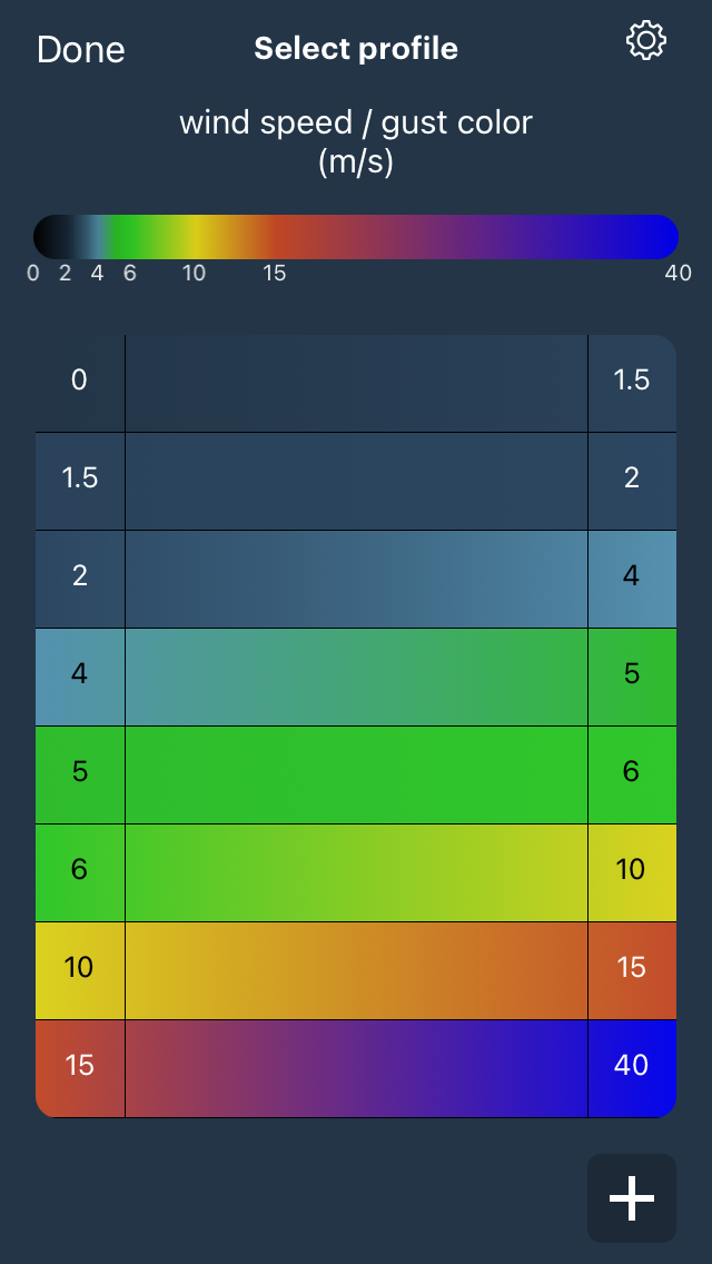 wind-speed-colors-windyapp-ios