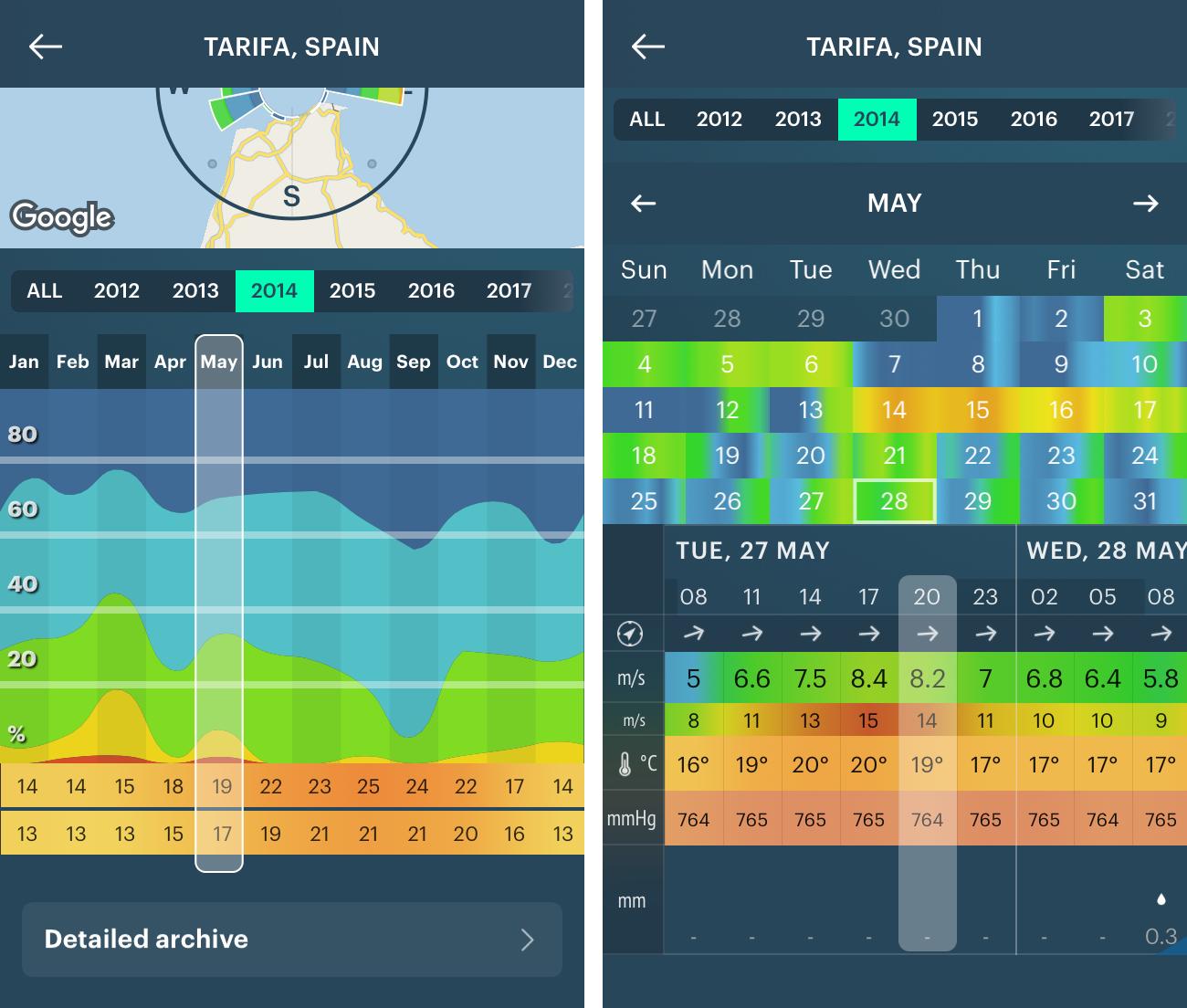 weather-history-windyapp-ios