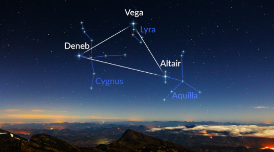 The Big Summer Triangle which includes three stars - Vega (from the Lyra constellation), Deneb (from the Cygnus constellation) and Altair (from the Aquila constellation).
